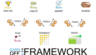 Our earning framework